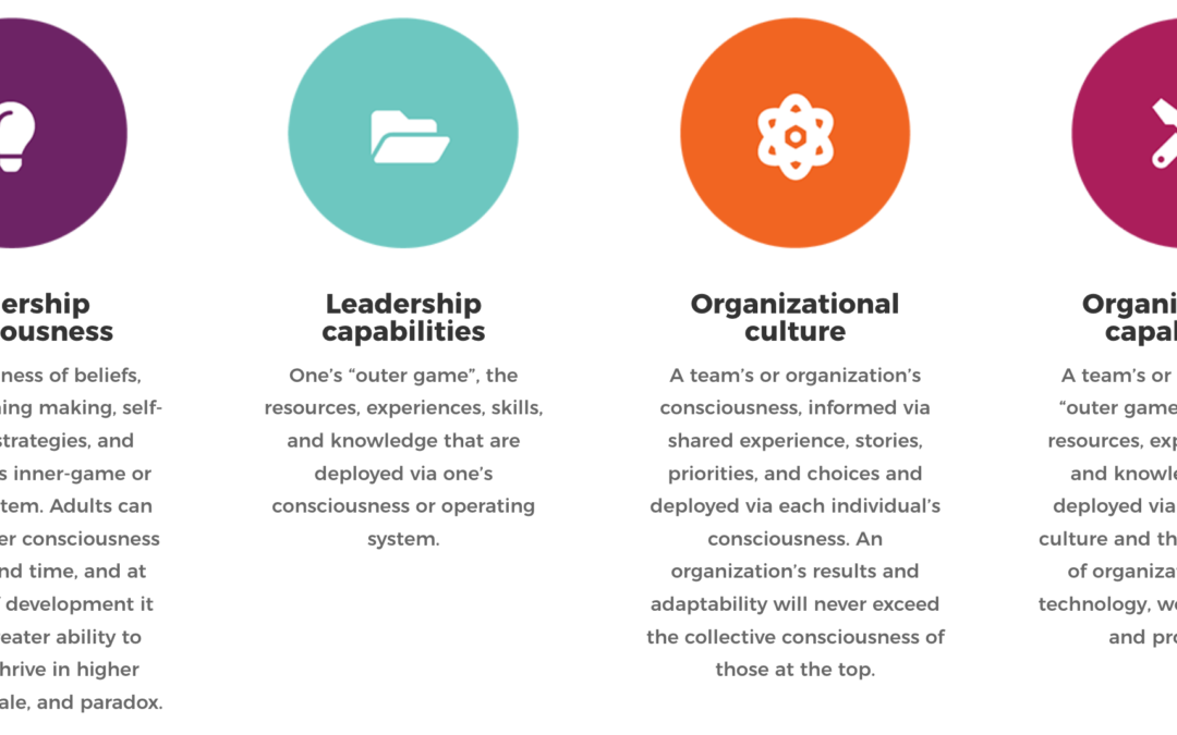 Doing vs being: Practical lessons on building an adaptable and agile culture